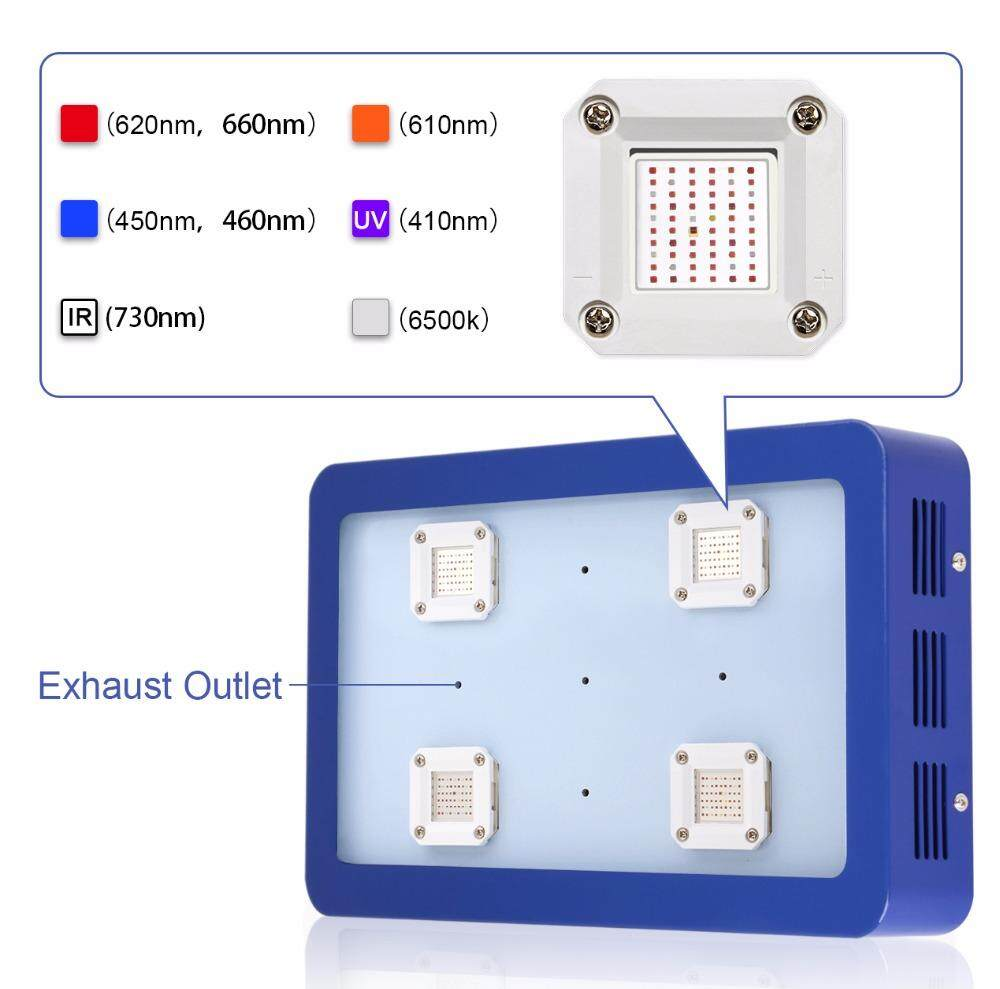 Bigin X4 1200W Integrated Light LED Grow Light Full Spectrum LED Plant Growing Lamp with UV&IR for Greenhouse Indoor Plants Hydroponics