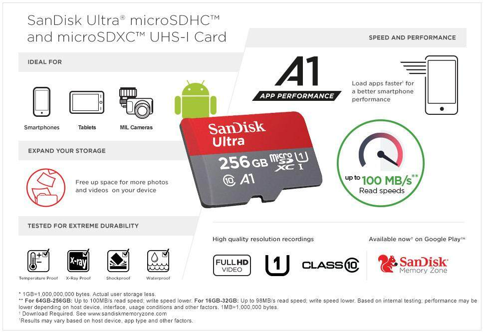 2f83b0a1f SanDisk Ultra Micro SD Memory Card 128GB 100MB s A1 Class 10 UHS-I ...