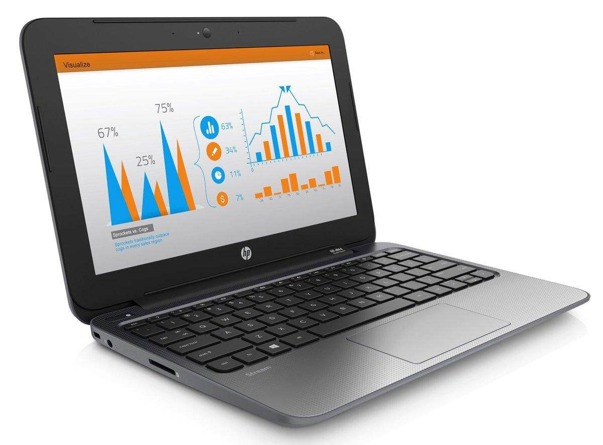 HP Stream 11 Pro G2 - 11.6 - Celeron N2840 - 2 GB RAM - 32 GB SSD - US Stock 1 Year Warranty Malaysia