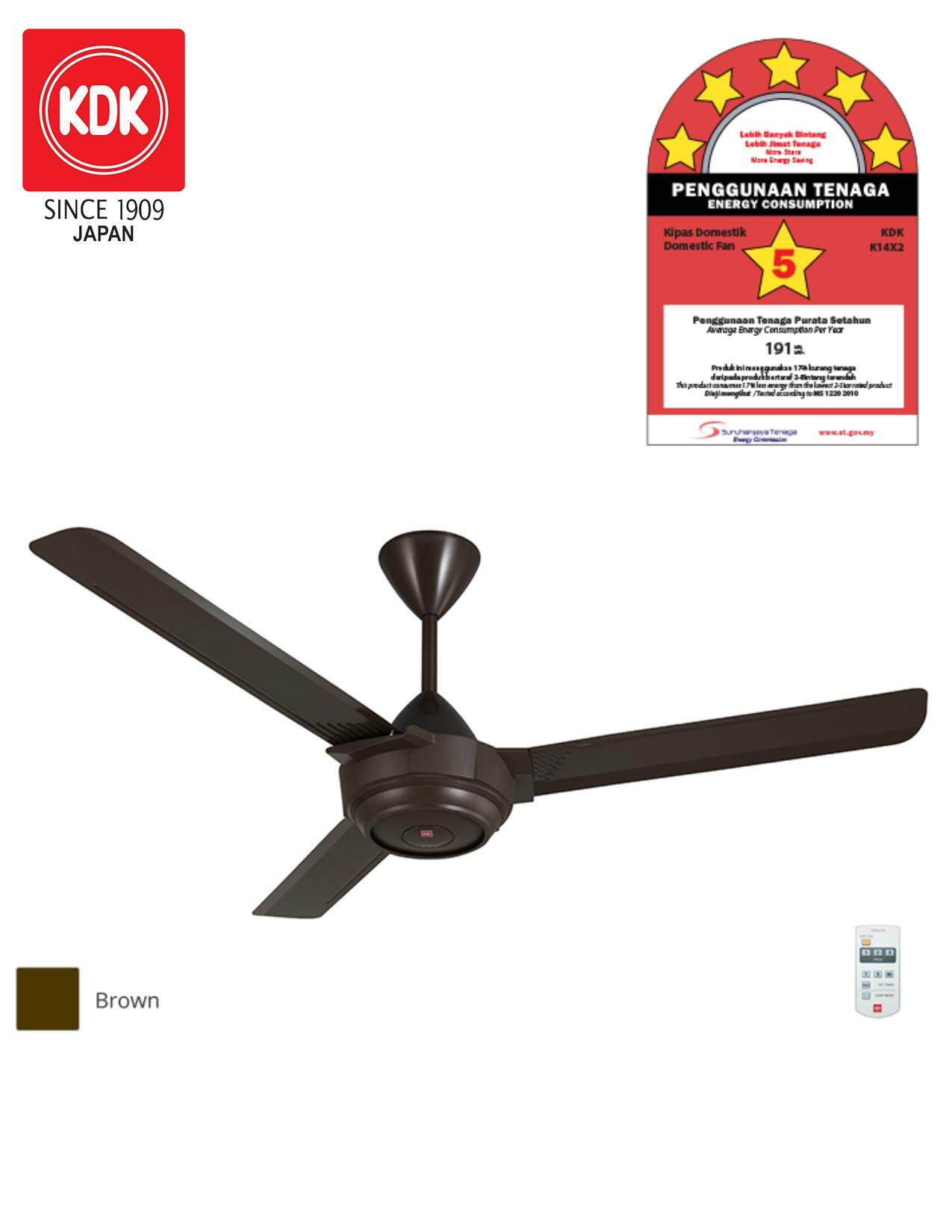 Average Electricity Consumption Of A Ceiling Fan Ceiling