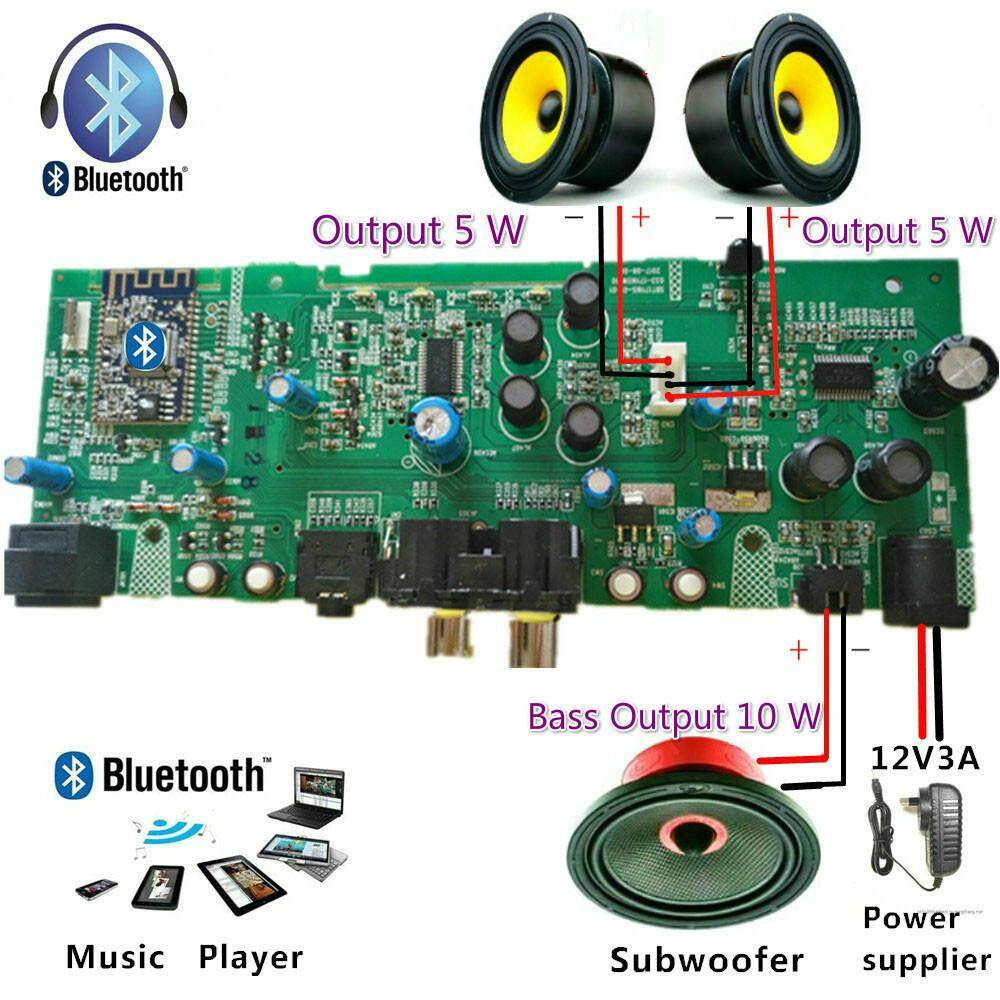 Shop Home Audio Amplifiers Av Receivers Buy Class A Amplifier Circuit 21 Channel Digital Tube Power Bass Plate Tpa3110 Chips Hifi Dc12v