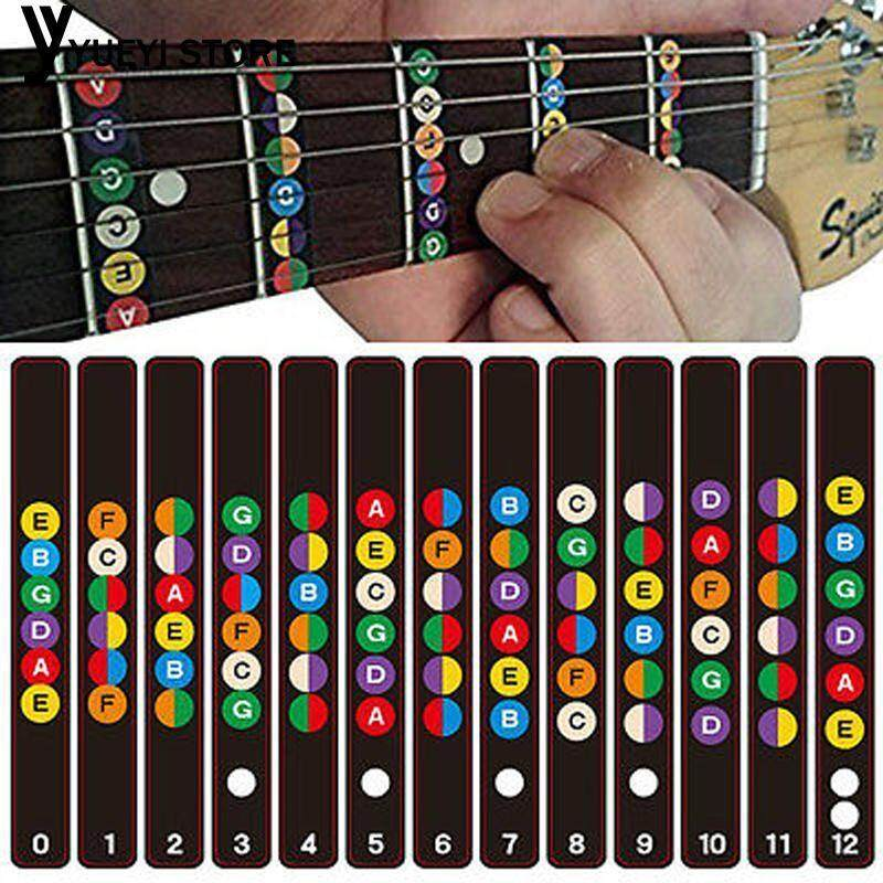Electric Acoustic Guitar Scale Sticker Fretboard Decal For Beginner Learner Malaysia