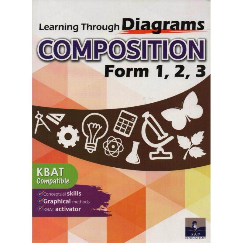 SAP Learning Through Diagrams Composition Form 1, 2 & 3 Malaysia