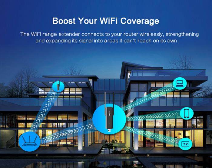 Powerful 2.4GHz 300Mbps WiFi 2.0 Range Extender USB Wireless Signal Amplifier