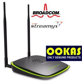 Harga Tenda DH301 High Power 2x9dbi Wireless 300mbps ADSL2+ Modem Router for Streamyx