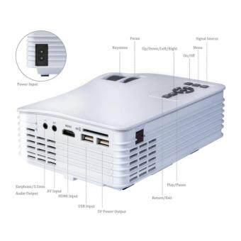 Sell unic uc36 mini wifi projector portable hdmi usb home for Best wifi portable projector