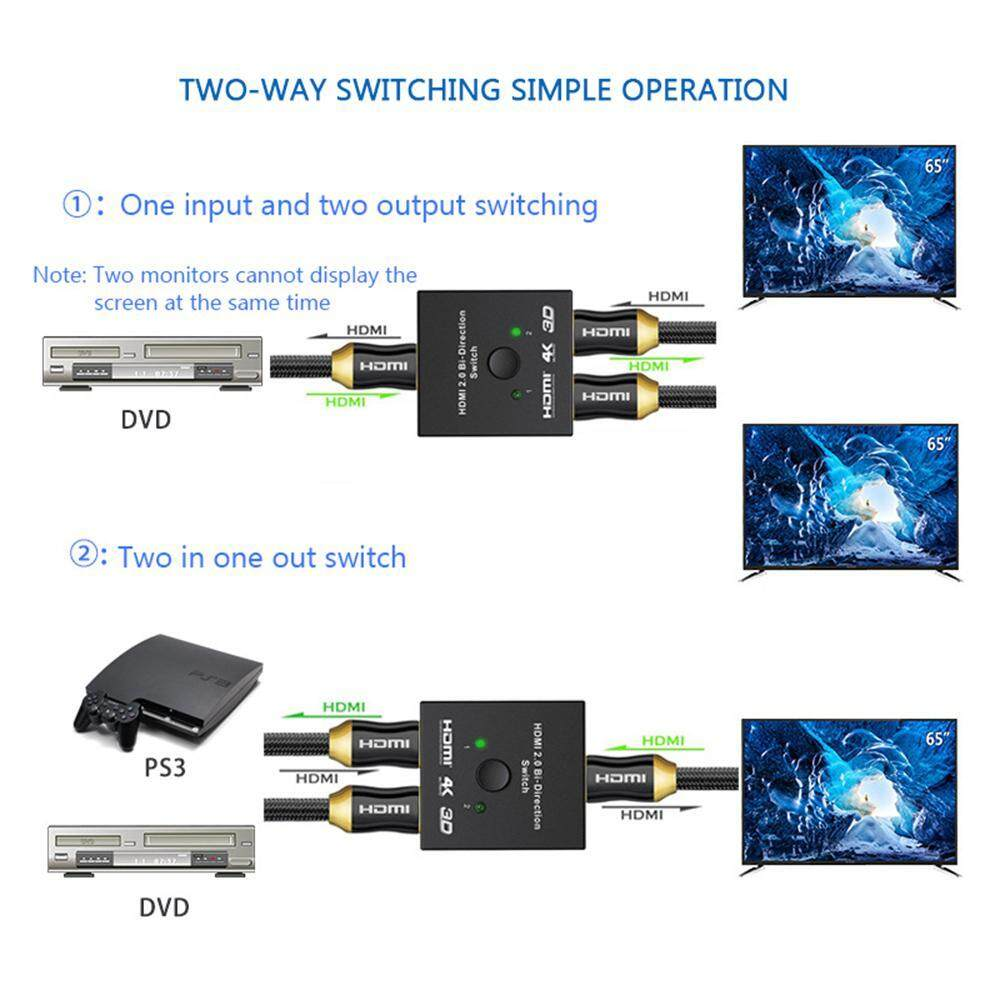 OnLook HDMI Splitter, GANA HDMI Switch Bidirectional 2 Input to 1 Output or  1 in to 2 Out, Supports 4K/3D/1080/HDCP Passthrough-HDMI Switcher for