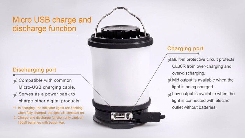 Fenix CL30R rechargeable camping lantern (11)