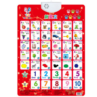 Harga Fancytoy Preschool children Educational Toys flipchart puzzle Number Alphabet Learn New English Letters