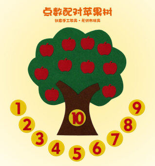 Nursery area material non-woven play teaching with materialeducational district angle DIY handmade material digital APPLE tree