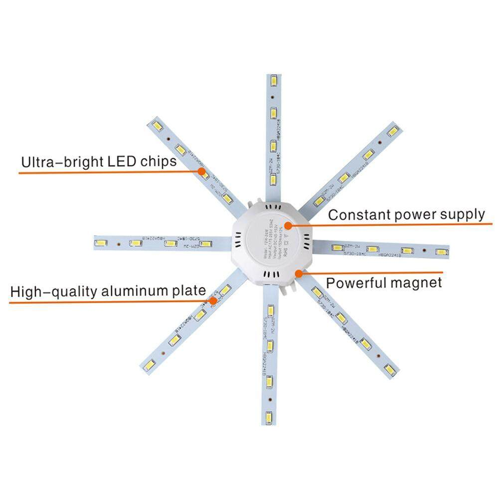 Ceiling Panel Lamp Led Light Module 220v Warm White Board Fixture Kitchen