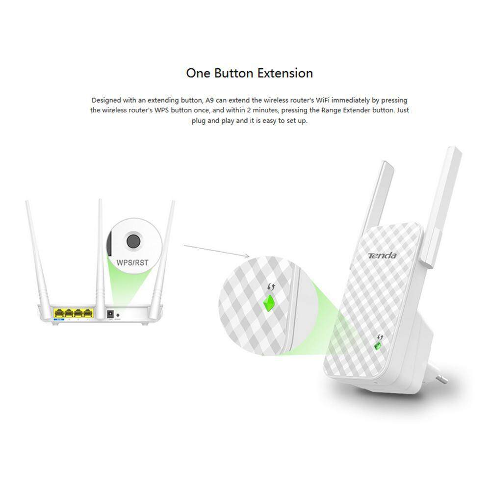 Tenda A9 300Mbps Wireless WIFI Repeater Router WiFi Signal Extender Amplifier