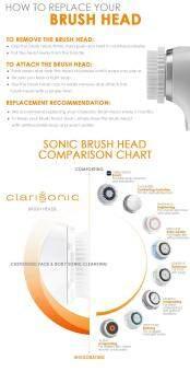 Clarisonic Brush Head - Normal Twin Pack (S1238400) - 2