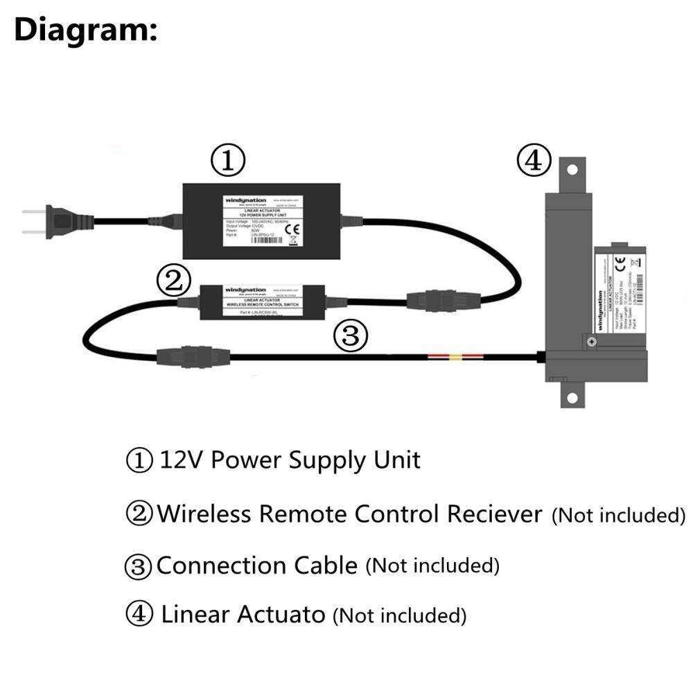 1 x linear actuator power supply