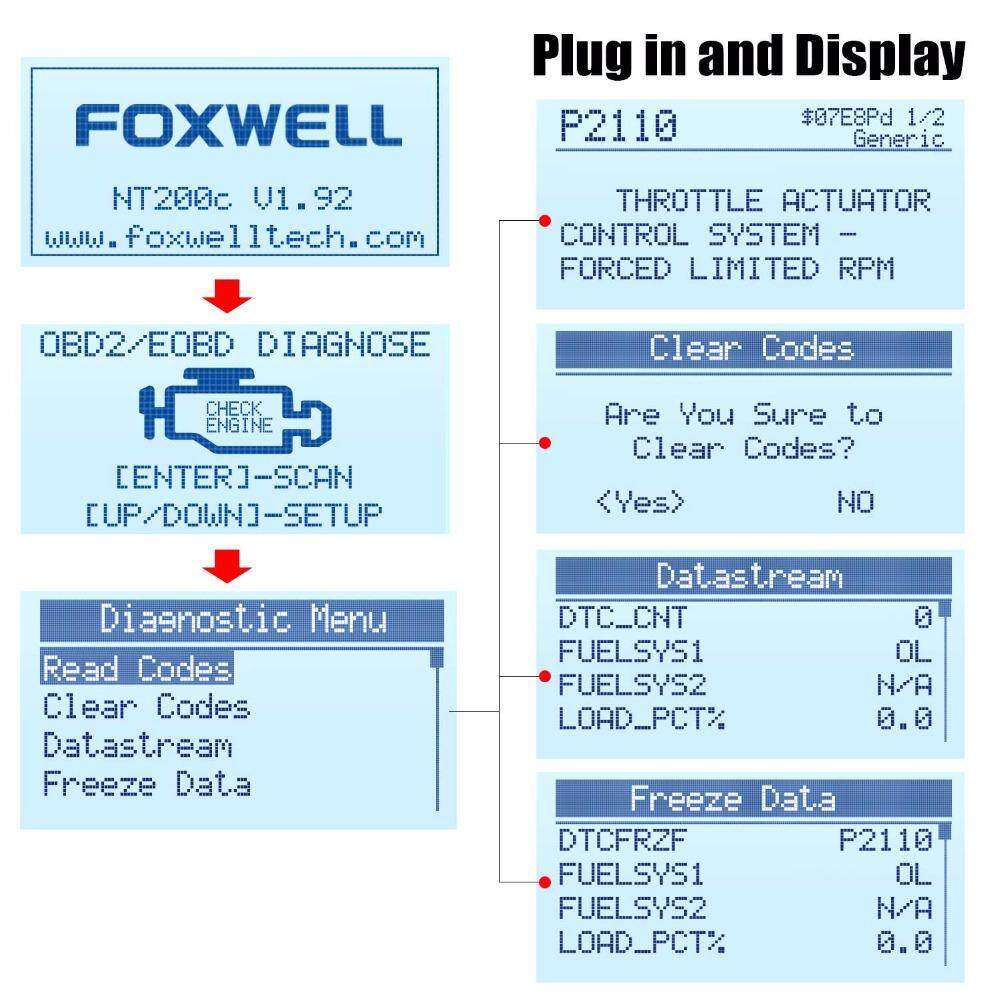 FOXWELL NT200C OBD2 Scanner Read DTC/Display DTCs/Clear DTCs for Check  Engine Scan Engine Sensor Freeze Frame Engine Code Reader OBDII Automotive