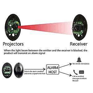 single-door-infrared-beam-sensor2-md.gif