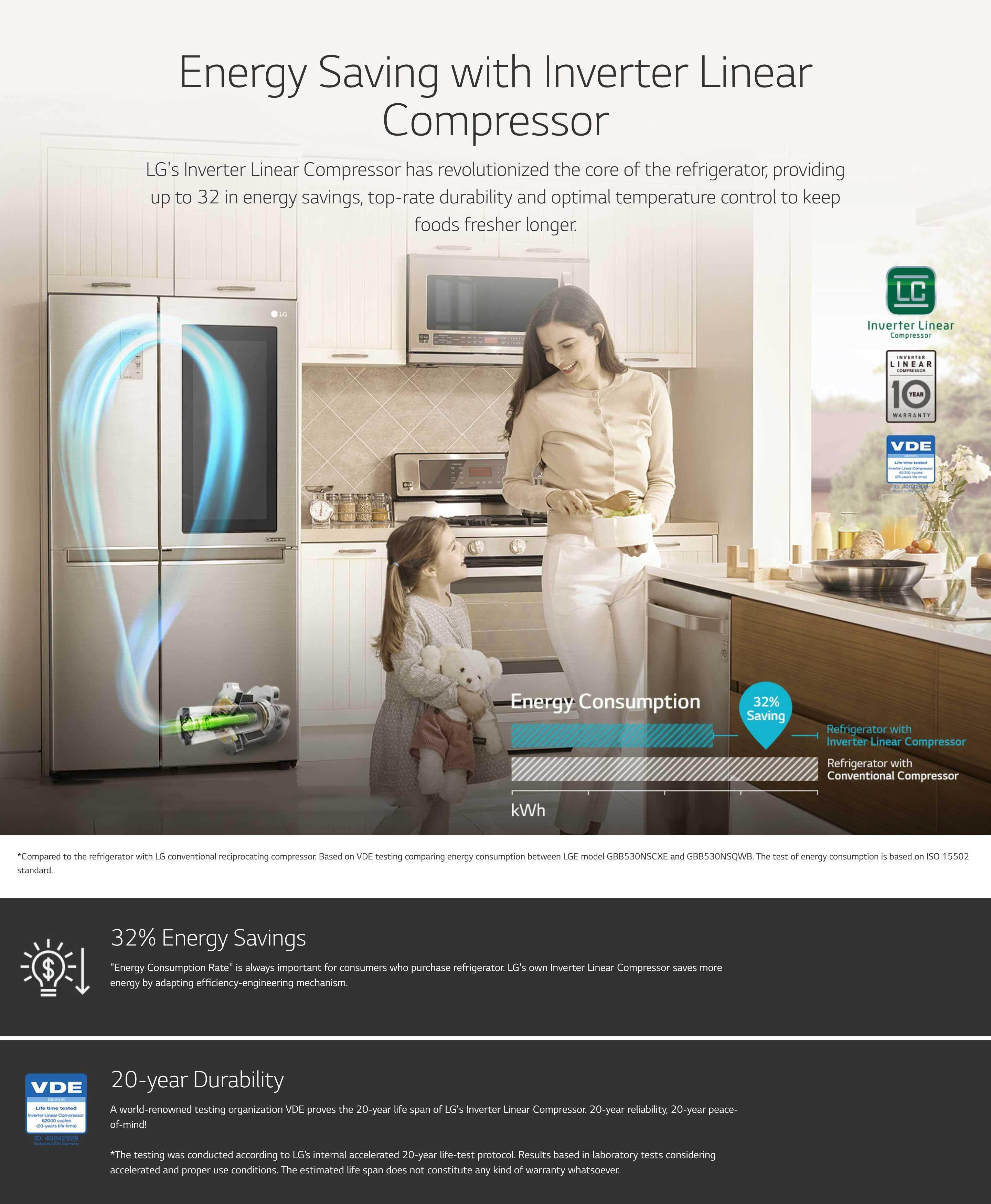 LG GC-Q247CSBV 675L INVERTER LINEAR INSTAVIEW SIDE BY SIDE  FRIDGE/REFRIGERATOR | PrestoMall - Refrigerators & Freezers