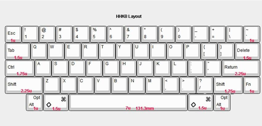 Npkc Hhkb Keycaps Pbt Cherry Oem Profile Fit Cherry Mx Switches