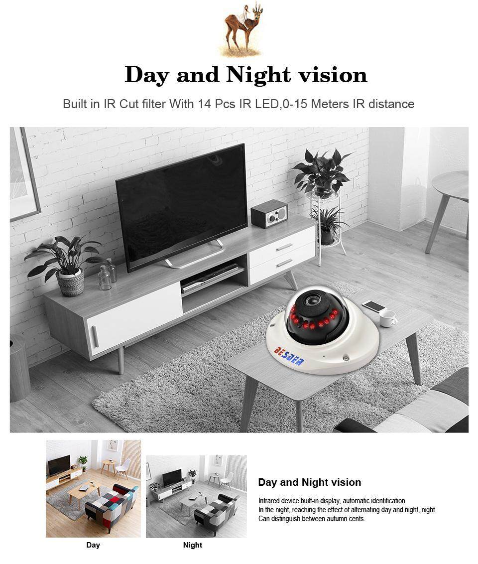 BESDER Wide Angle Vandal-proof IP Camera For Elevator / House ONVIF  Security Video Camera 1080P RTSP P2P Motion Detect 48V PoE