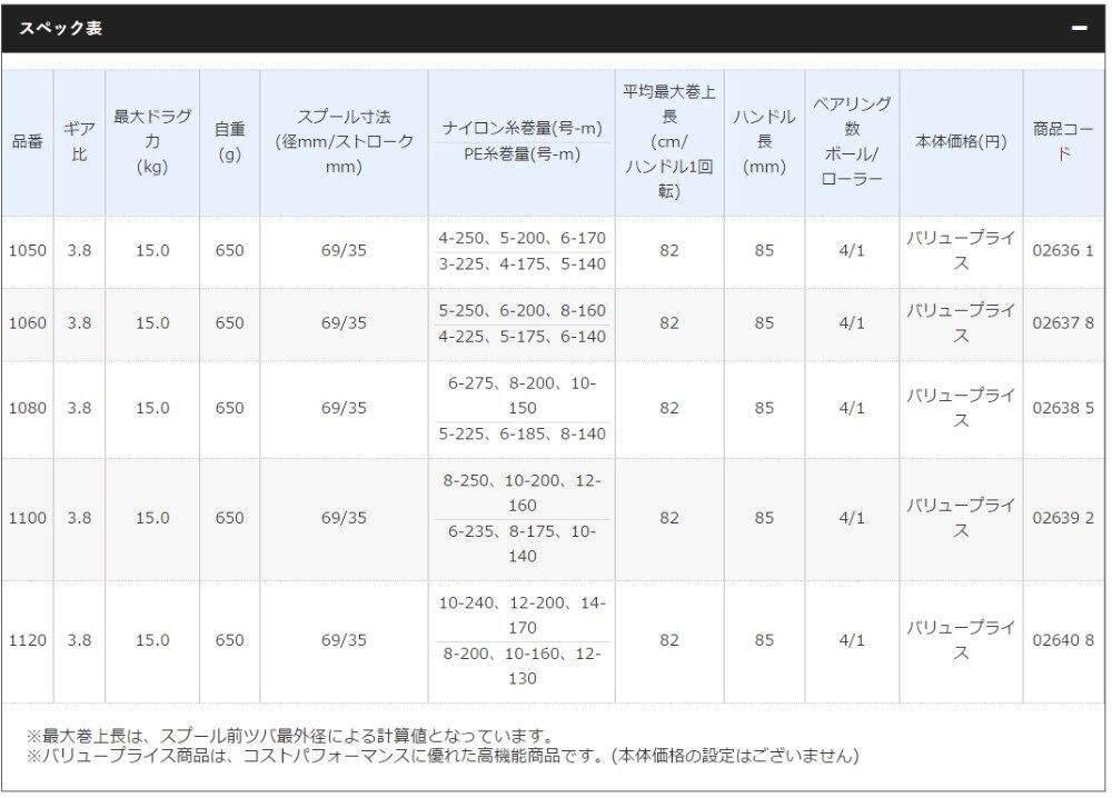 1120 Shimano carbon drag ACTIVECAST 1050 1100 1080 1060