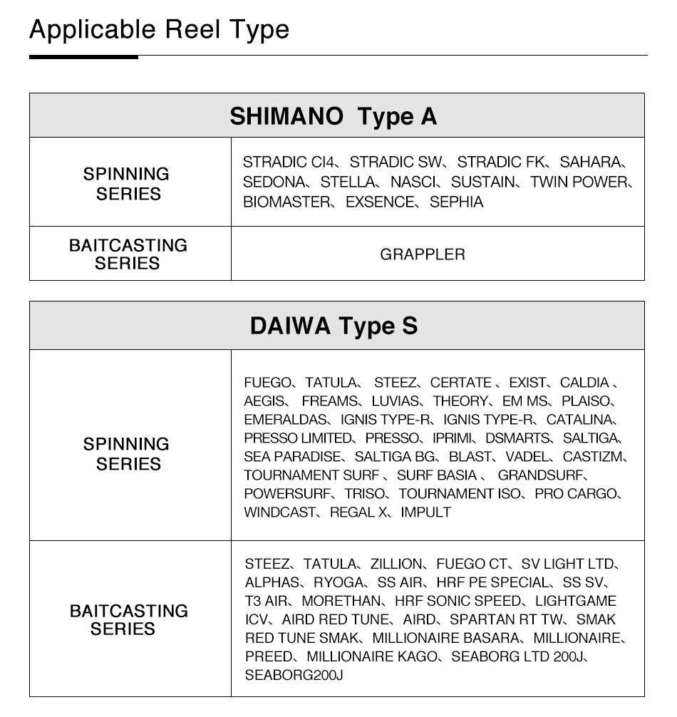Two Japan 7 mm bearing for Daiwa Certate T3AIR Ryoga Shimano Stella stradic reel