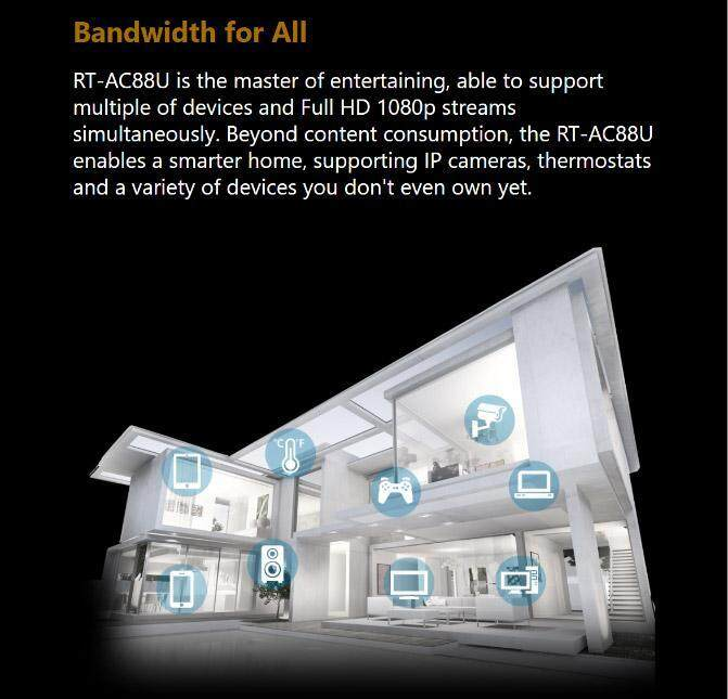 Asus RT-AC88U AC3100 WiFi Router for Unifi AC88U Wireless Gaming Router (8  Gigabit LAN/ 4K Streaming) AiProtection with Trend Micro for Complete
