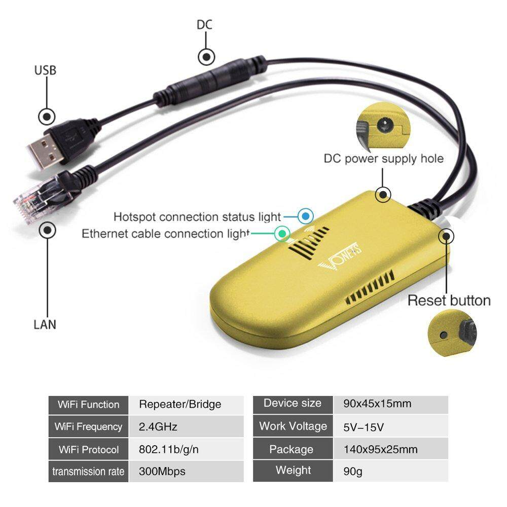 VONETS VAP11G-500 Industrial Grade Wireless High-Power Mini WiFi Repeater//AP Client//Bridge//Booster//Extender//Amplifier,USB Adapter,RJ45 Connector-500Meters Strong Coverage 300Mbps Yellow