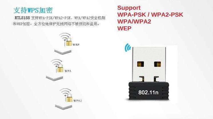 150Mbps 2 4GHz High Power Mini Wireless N USB Wifi Adapter