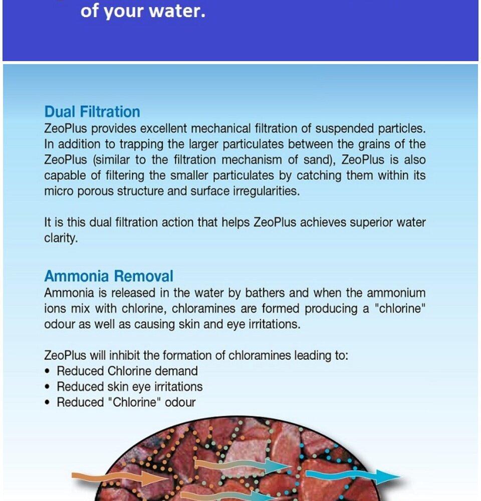 OUT DOOR WATER FILTER WATERCO Micron W250 Fibreglass Wound Filter Master  Filter Outdoor Filter with Australia Zeoplus Filter Media OUT DOOR WATER