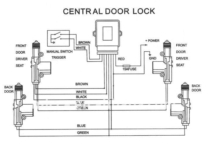 car central lock wiring diagram electrical wiring diagram guide Door Lock Actuator Wiring Diagram