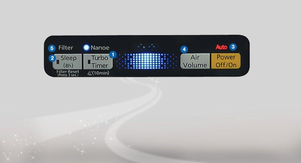 Panasonic Non-Humidifying nanoe™ Air Purifier F-PXJ30AHM (WHITE)